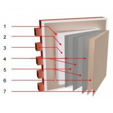 Jubizol Strong fasadni sistem
